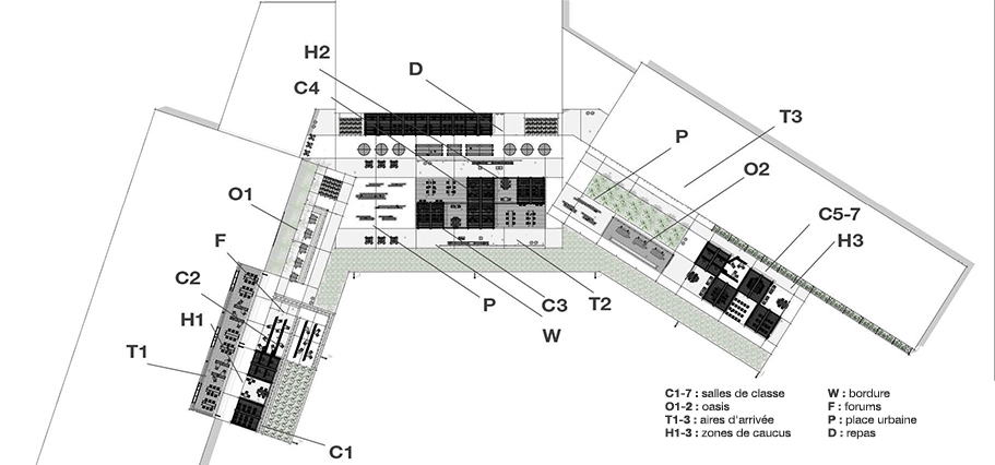 Plan du site d'école secondaire